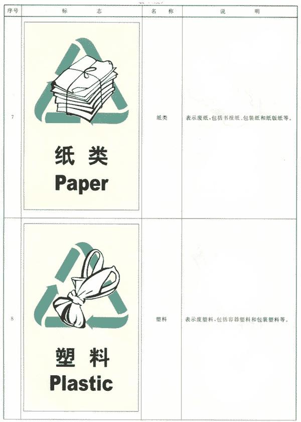 垃圾分类标志|垃圾桶标志图片|可回收垃圾标志;