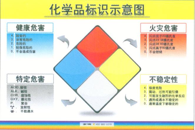 安全标牌|夜光标牌|安全出口标牌|危险化学品标牌|-迈