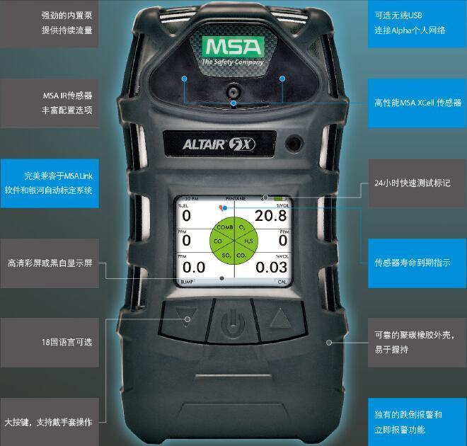 天鹰 5X 多气体检测仪产品主要特点