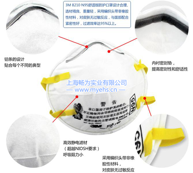 3M 8210 N95 防尘口罩 产品特点