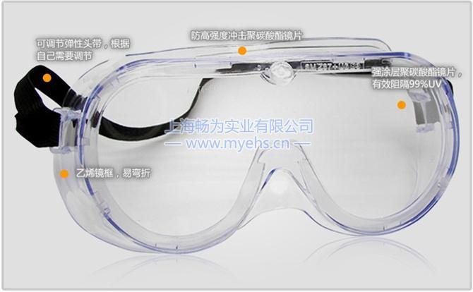 3M  1621防化学护目镜 产品特点