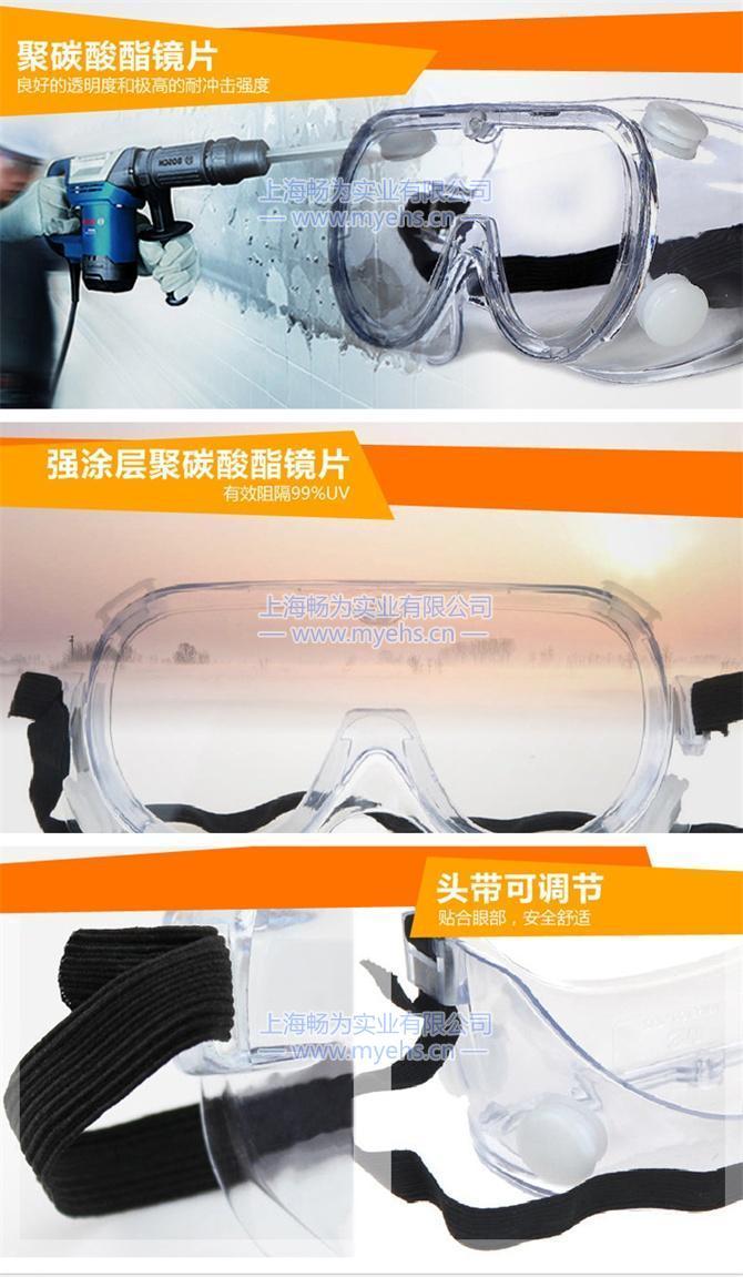 3M  1621防化学护目镜 产品展示
