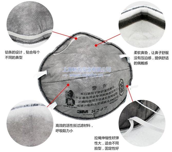 3M 8247有机蒸气异味及颗粒物防护口罩 产品特点
