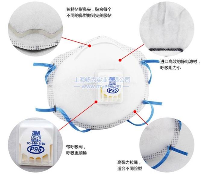 3M 8576P95颗粒物及酸性气体防护口罩 产品特点