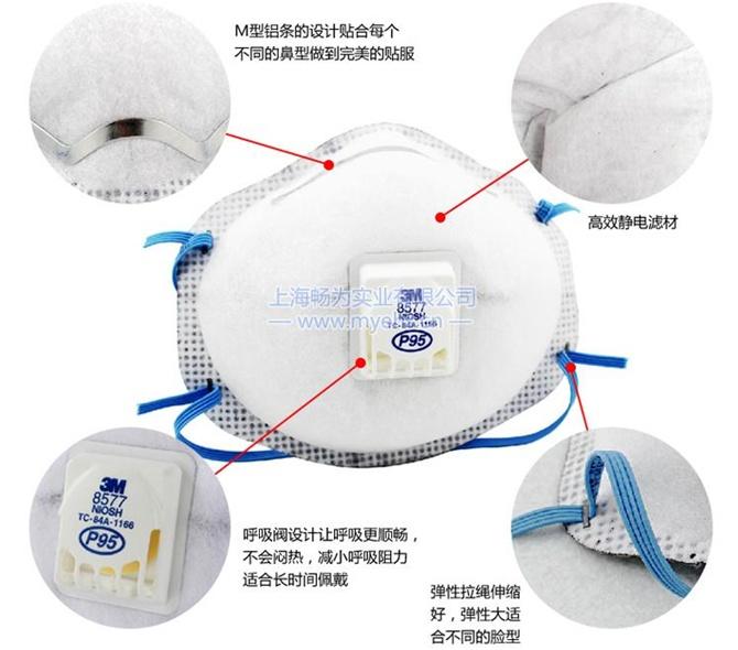 3M 8577有机蒸气异味及颗粒物防护口罩 产品特点