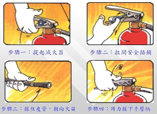 图解灭火器正确使用步骤